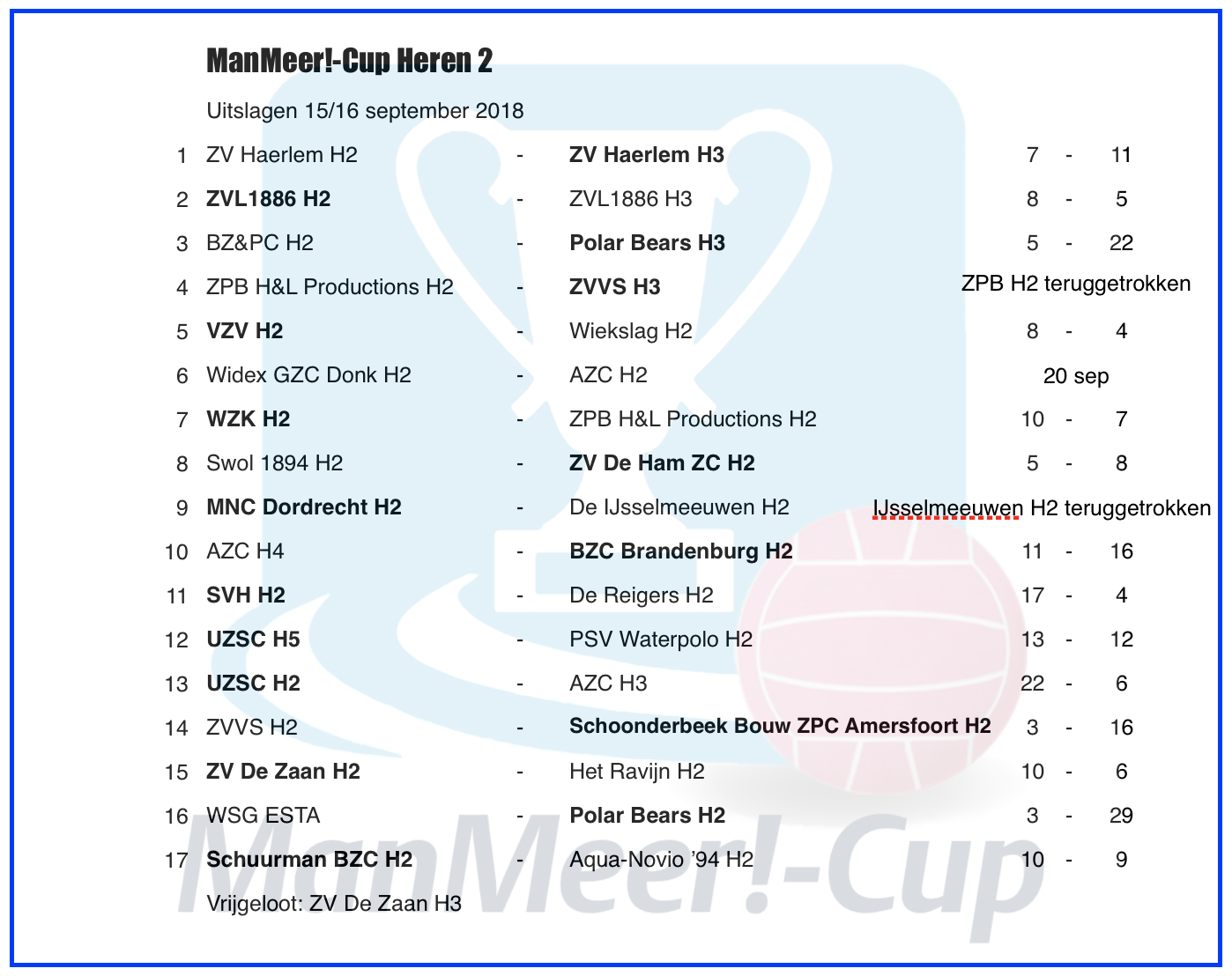ManMeer!-Cup Heren 2 1e ronde